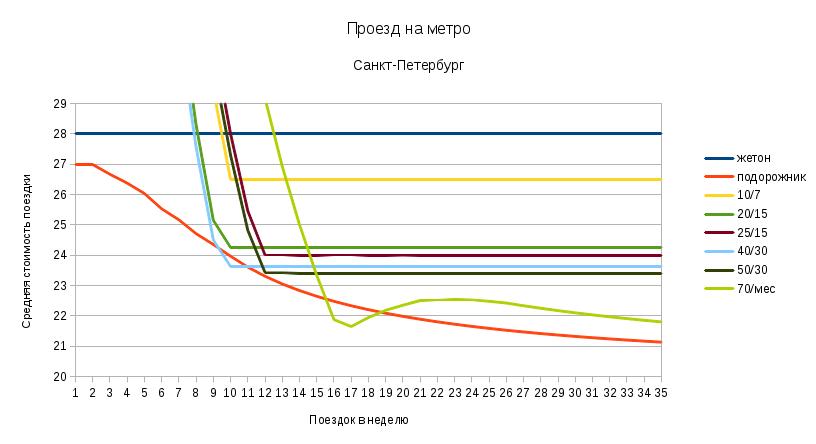 metro2013